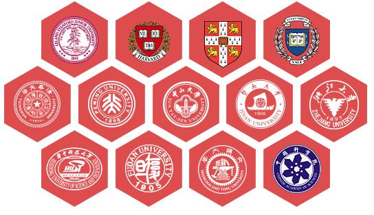 Stanford U 、University of Cambridge、哈佛大学、耶鲁大学、剑桥大学、清华大学、北京大学、中山大学、暨南大学、浙江大学、华中科技大学、复旦大学、中国科学院、上海交大